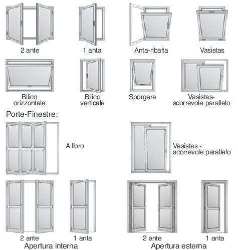 Porte e finestre a battenti bruno infissi - Misure standard porte finestre ...