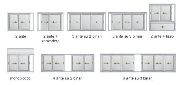 Porte e finestre scorrevoli bruno infissi - Porta finestra misure ...