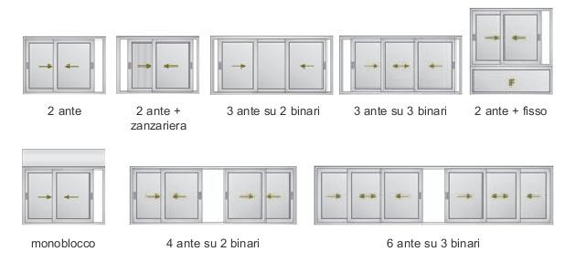 Porte e finestre scorrevoli bruno infissi - Misure standard porte finestre ...